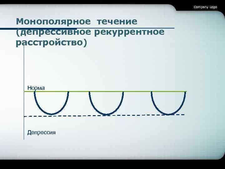 Company Logo Монополярное течение (депрессивное рекуррентное расстройство) Норма Депрессия