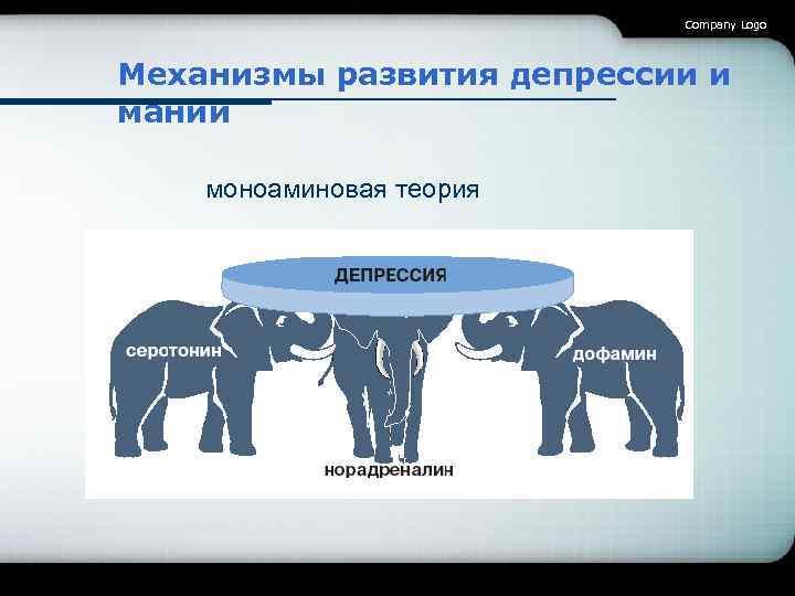 Company Logo Механизмы развития депрессии и мании моноаминовая теория