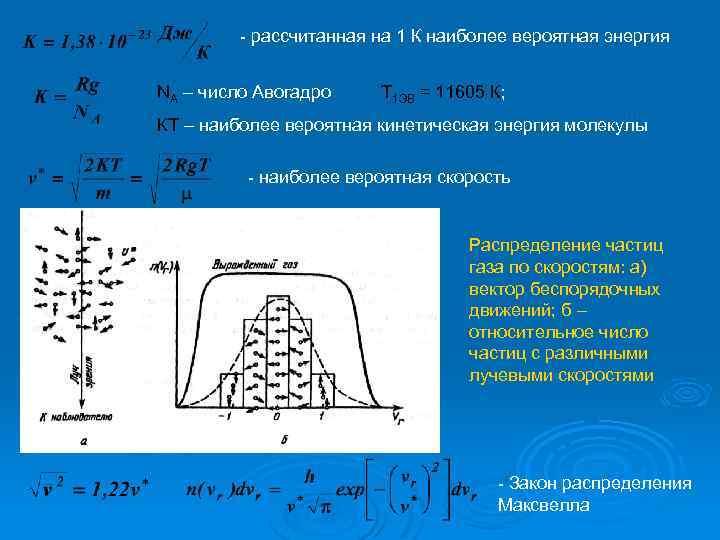 - рассчитанная на 1 К наиболее вероятная энергия NA – число Авогадро Т 1