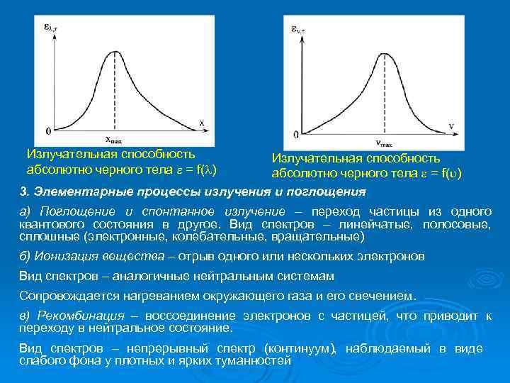 Излучательная способность абсолютно черного тела = f( ) 3. Элементарные процессы излучения и поглощения