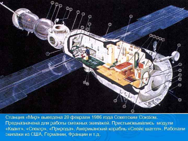 Станция «Мир» выведена 20 февраля 1986 года Советским Союзом. Предназначена для работы смежных экипажей.