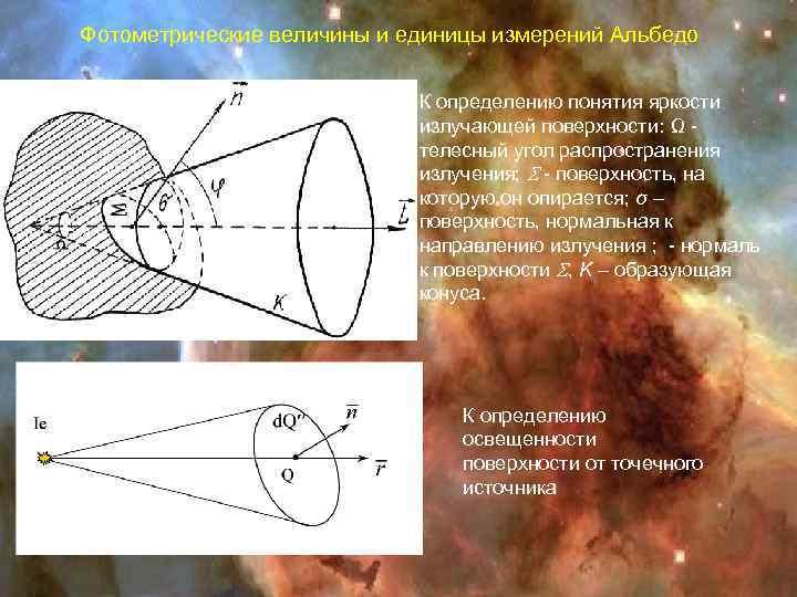 Фотометрические величины и единицы измерений Альбедо К определению понятия яркости излучающей поверхности: Ω телесный