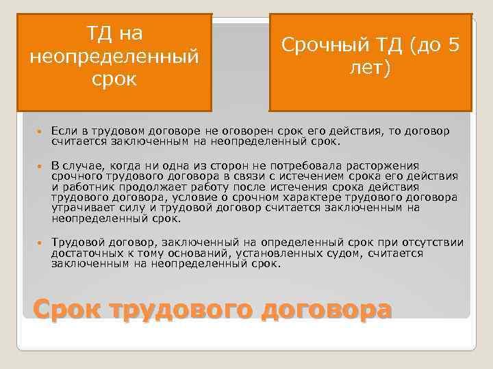 ТД на неопределенный срок Срочный ТД (до 5 лет) Если в трудовом договоре не