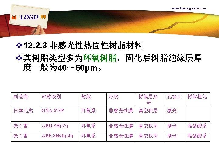 www. themegallery. com LOGO v 12. 2. 3 非感光性热固性树脂材料 v 其树脂类型多为环氧树脂,固化后树脂绝缘层厚 度一般为 40~ 60μm。