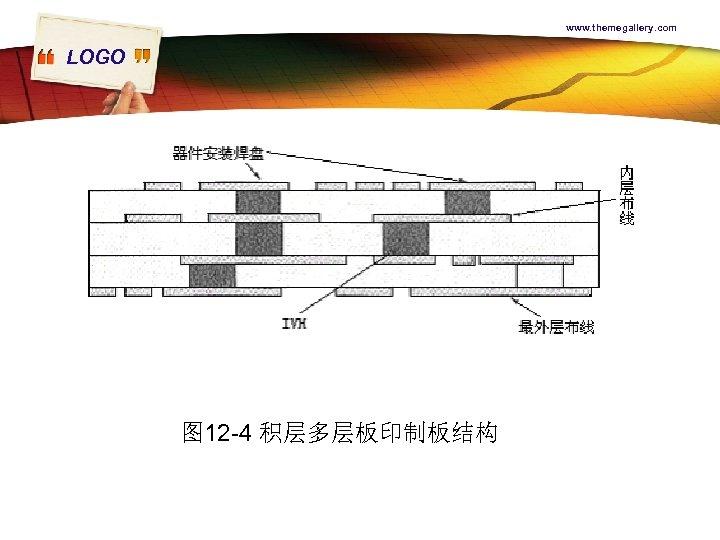 www. themegallery. com LOGO 图 12 -4 积层多层板印制板结构