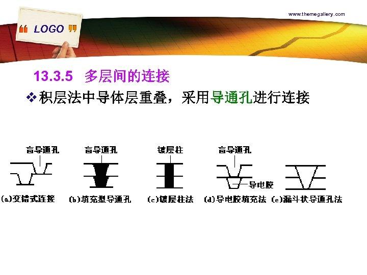 www. themegallery. com LOGO 13. 3. 5 多层间的连接 v 积层法中导体层重叠,采用导通孔进行连接
