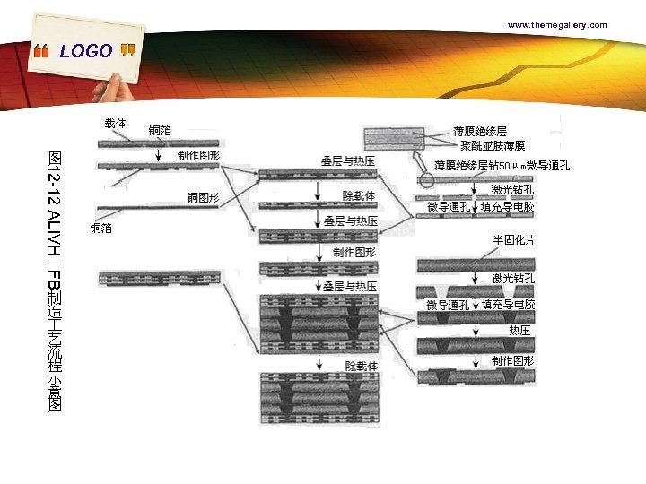 www. themegallery. com LOGO 12 -12 ALIVH FB 图 - 制 造 艺 流