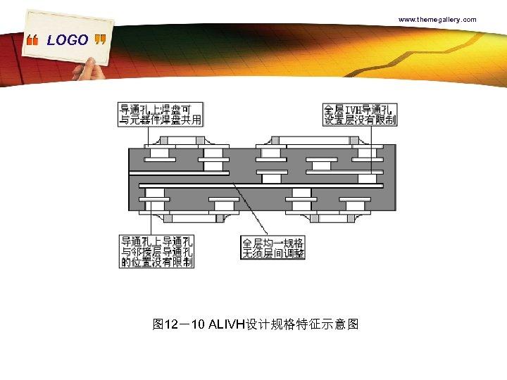 www. themegallery. com LOGO 图 12-10 ALIVH设计规格特征示意图