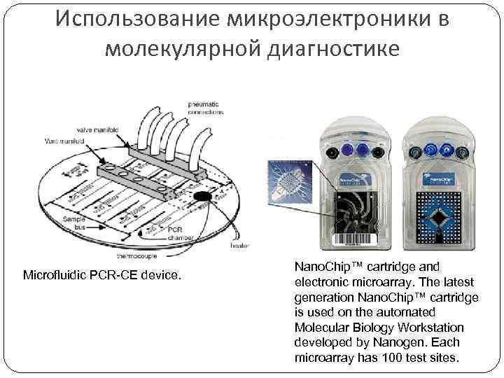Использование микроэлектроники в молекулярной диагностике Microfluidic PCR-CE device. Nano. Chip™ cartridge and electronic microarray.