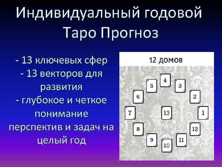 Индивидуальный годовой Таро Прогноз - 13 ключевых сфер - 13 векторов для развития -