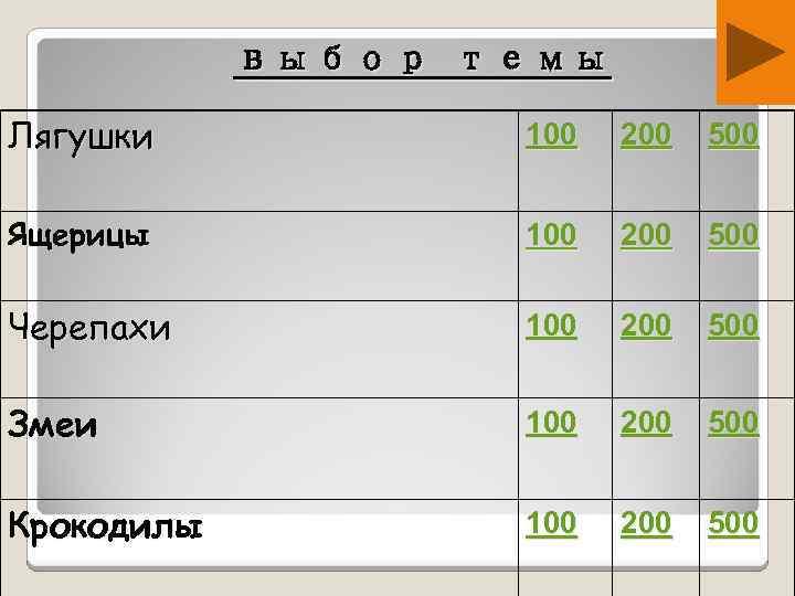 выбор темы Лягушки 100 200 500 Ящерицы 100 200 500 Черепахи 100 200 500