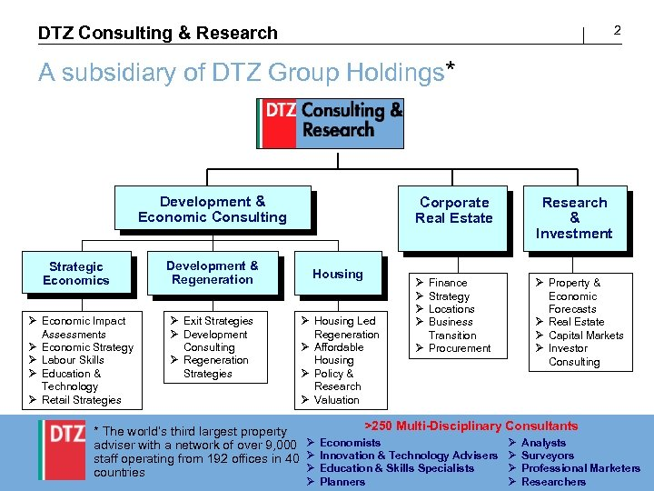 2 DTZ Consulting & Research A subsidiary of DTZ Group Holdings* Development & Economic