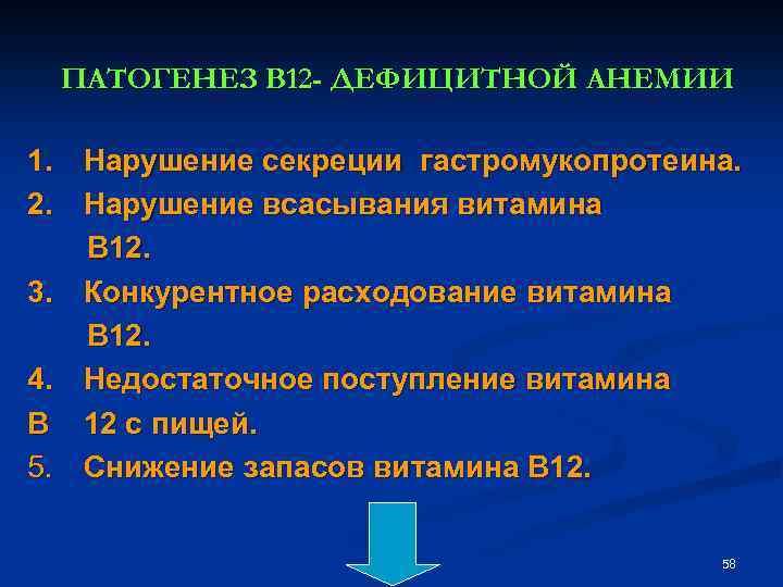ПАТОГЕНЕЗ В 12 - ДЕФИЦИТНОЙ АНЕМИИ 1. Нарушение секреции гастромукопротеина. 2. Нарушение всасывания витамина
