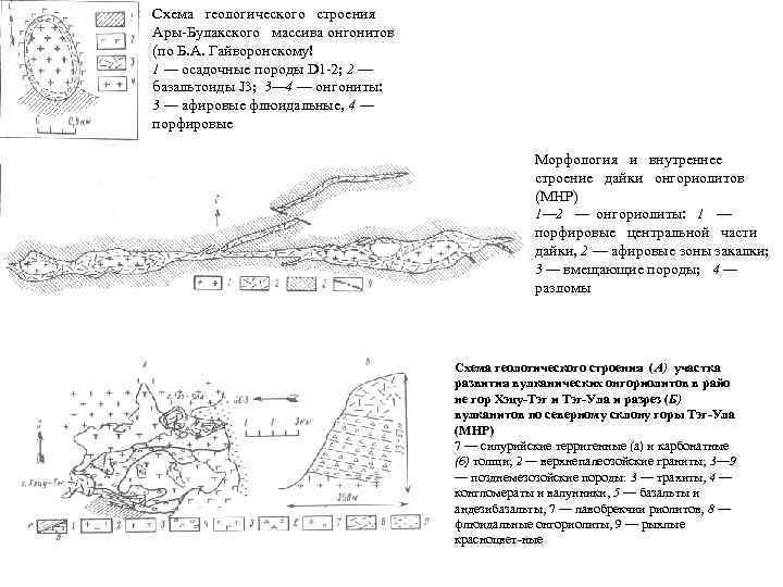 Схема геологического строения Ары Булакского массива онгонитов (по Б. А. Гайворонскому! 1 — осадочные