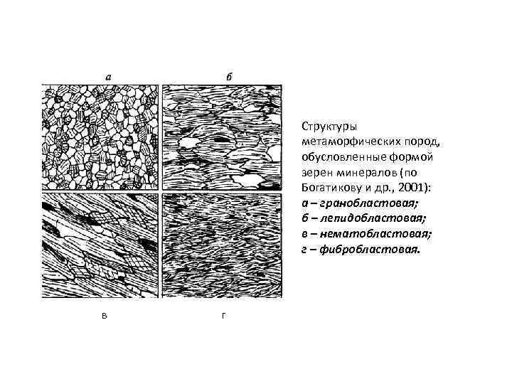 Структуры метаморфических пород, обусловленные формой зерен минералов (по Богатикову и др. , 2001): а
