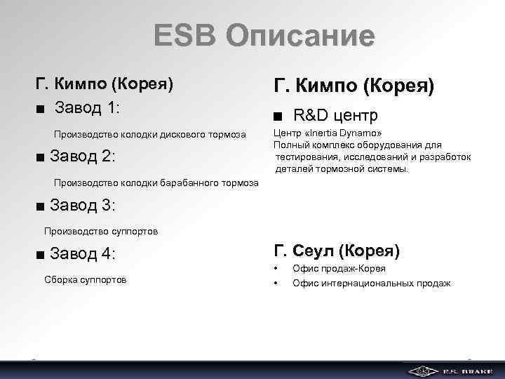 ESB Описание Г. Кимпо (Корея) ■ Завод 1: Производство колодки дискового тормоза ■ Завод