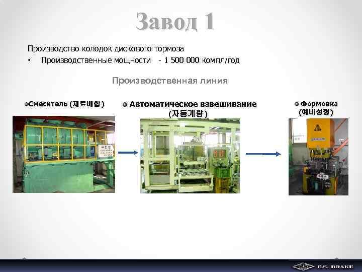 Завод 1 Производство колодок дискового тормоза • Производственные мощности - 1 500 000 компл/год