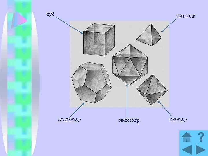 куб тетраэдр додекаэдр икосаэдр октаэдр