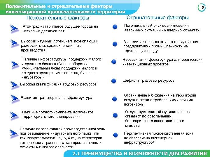 Положительные и отрицательные факторы инвестиционной привлекательности территории 10 Отрицательные факторы Положительные факторы Атомград -