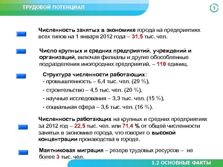 ТРУДОВОЙ ПОТЕНЦИАЛ 3 Численность занятых в экономике города на предприятиях всех типов на 1