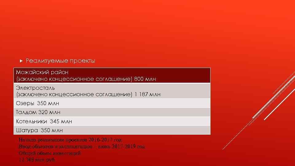 Реализуемые проекты Можайский район (заключено концессионное соглашение) 800 млн Электросталь (заключено концессионное соглашение)