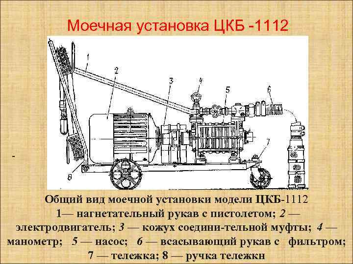 Моечная установка ЦКБ -1112 - Общий вид моечной установки модели ЦКБ-1112 1— нагнетательный рукав