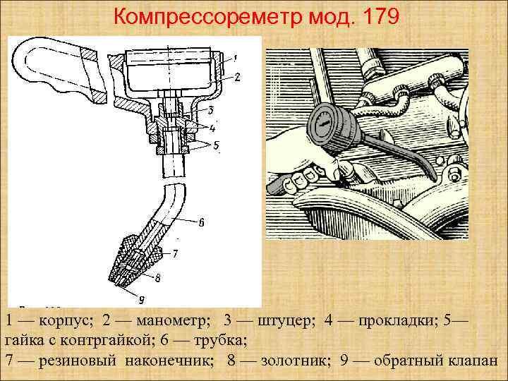 Компрессореметр мод. 179 - 1 — корпус; 2 — манометр; 3 — штуцер; 4