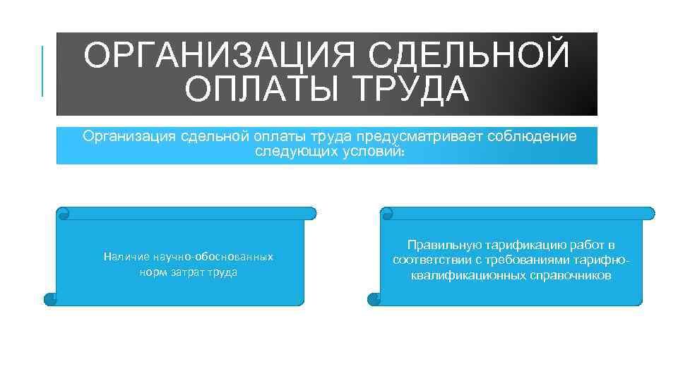 ОРГАНИЗАЦИЯ СДЕЛЬНОЙ ОПЛАТЫ ТРУДА Организация сдельной оплаты труда предусматривает соблюдение следующих условий: Наличие научно-обоснованных