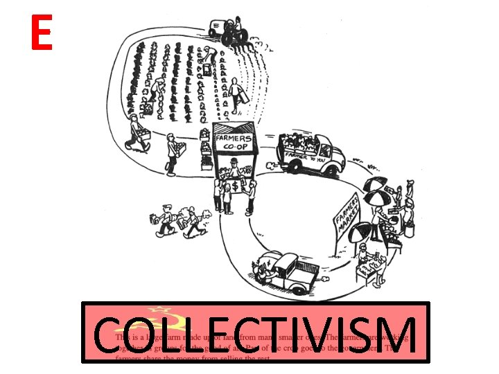 E COLLECTIVISM