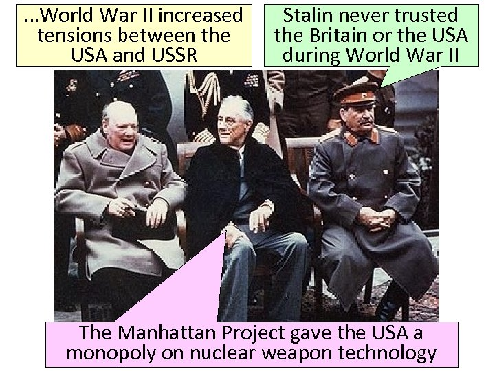 …World War II increased tensions between the USA and USSR Stalin never trusted the