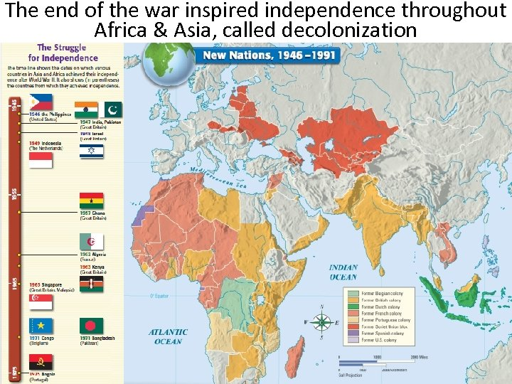 The end of the war inspired independence throughout Africa & Asia, called decolonization
