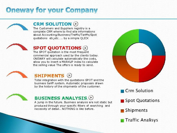 CRM SOLUTION The Customers and Suppliers registry is a complete CRM where to find