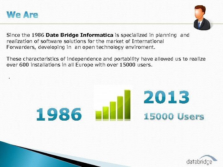 Since the 1986 Date Bridge Informatica is specialized in planning and realization of software