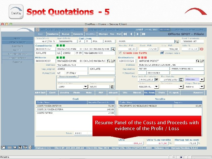 Resume Panel of the Costs and Proceeds with evidence of the Profit / Loss