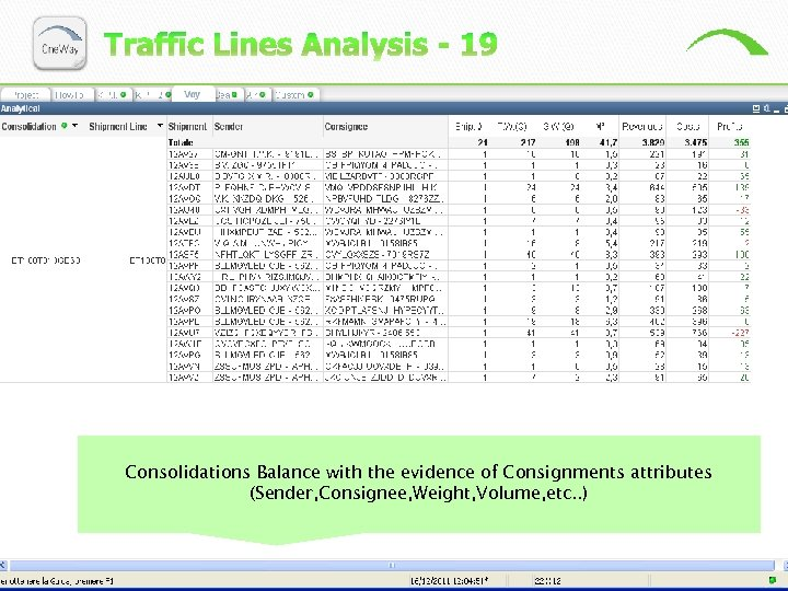 Consolidations Balance with the evidence of Consignments attributes (Sender, Consignee, Weight, Volume, etc. .