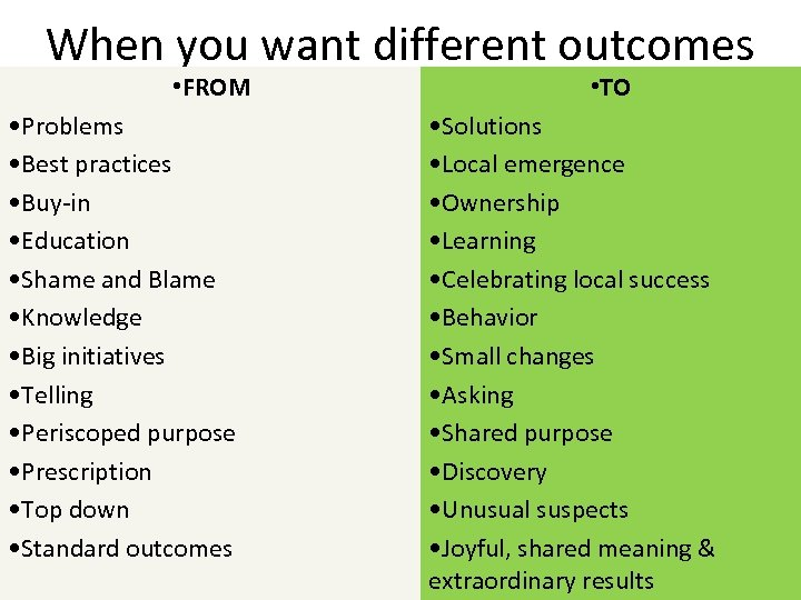 When you want different outcomes • FROM • Problems • Best practices • Buy-in