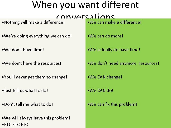 When you want different conversations a difference! • Nothing will make a difference! •