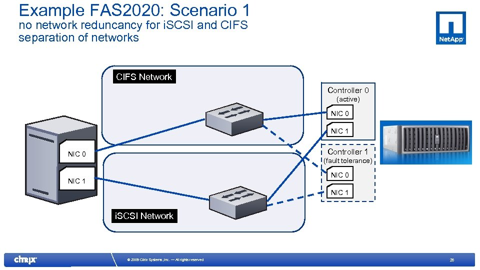 Example FAS 2020: Scenario 1 no network reduncancy for i. SCSI and CIFS separation