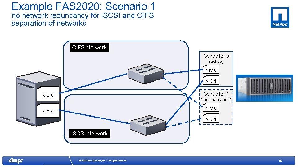 Example FAS 2020: Scenario 1 no network reduncancy for i. SCSI and CIFS separation