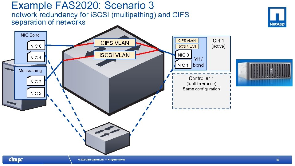 Example FAS 2020: Scenario 3 network redundancy for i. SCSI (multipathing) and CIFS separation