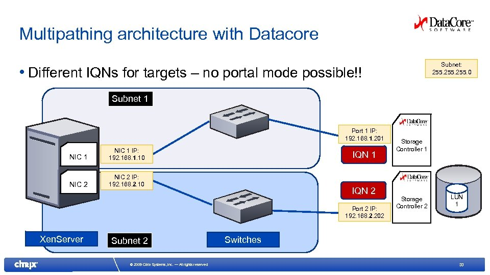 Multipathing architecture with Datacore Subnet: 255. 0 • Different IQNs for targets – no