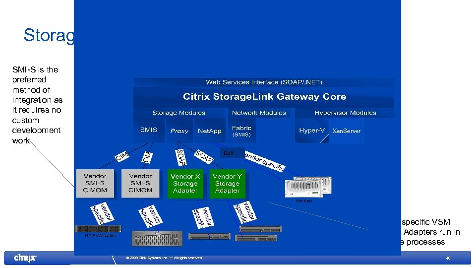 Storage. Link Gateway Overview SMI-S is the preferred method of integration as it requires