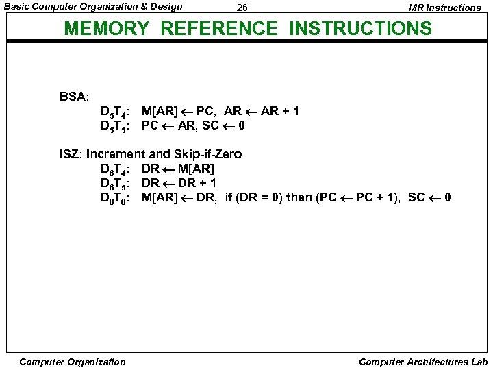 Basic Computer Organization & Design 26 MR Instructions MEMORY REFERENCE INSTRUCTIONS BSA: D 5