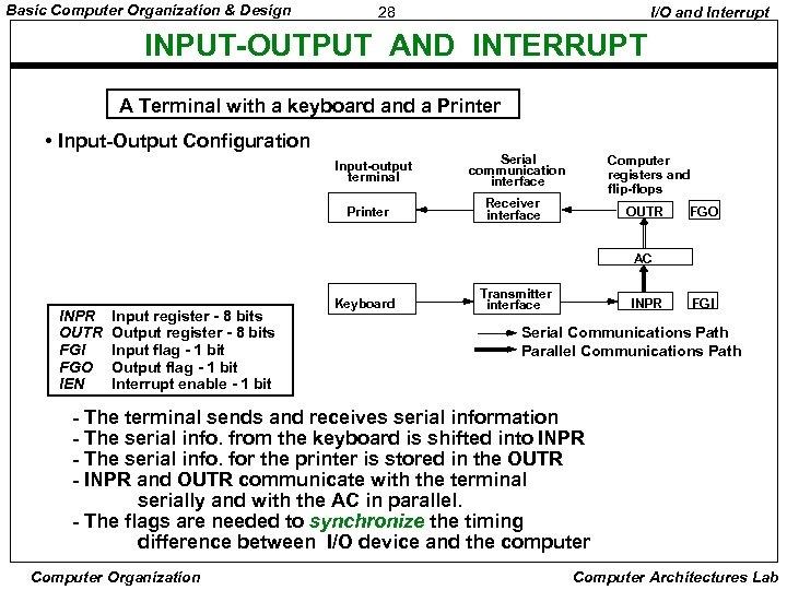 Basic Computer Organization & Design 28 I/O and Interrupt INPUT-OUTPUT AND INTERRUPT A Terminal