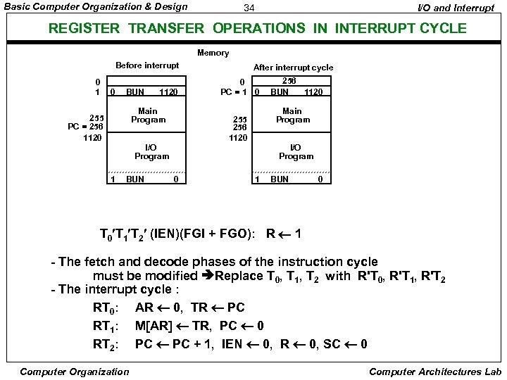 Basic Computer Organization & Design 34 I/O and Interrupt REGISTER TRANSFER OPERATIONS IN INTERRUPT