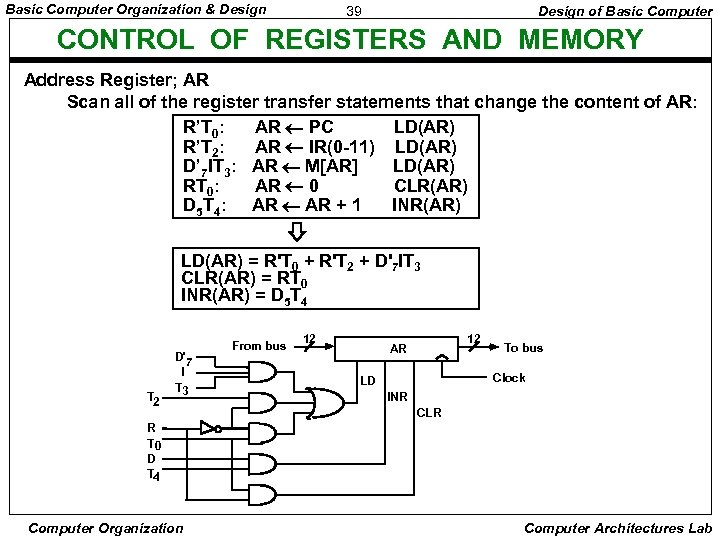 Basic Computer Organization & Design 39 Design of Basic Computer CONTROL OF REGISTERS AND