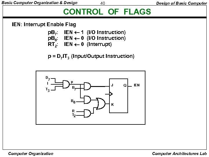 Basic Computer Organization & Design 40 Design of Basic Computer CONTROL OF FLAGS IEN: