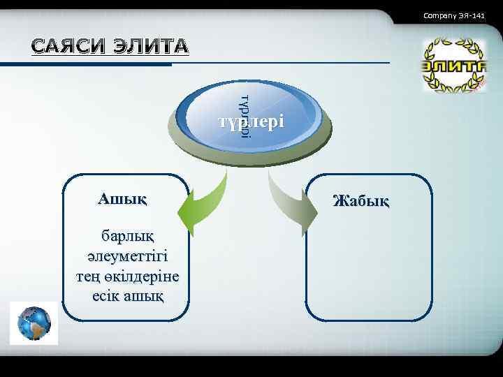 Company ЭЯ-141 САЯСИ ЭЛИТА түрлері Ашық барлық әлеуметтігі тең өкілдеріне есік ашық Жабық