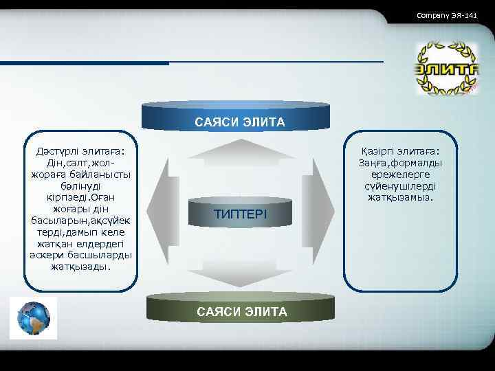 Company ЭЯ-141 САЯСИ ЭЛИТА Дәстүрлі элитаға: Дін, салт, жолжораға байланысты бөлінуді кіргізеді. Оған жоғары