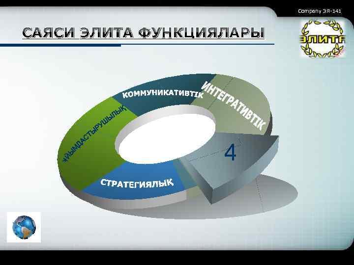 Company ЭЯ-141 САЯСИ ЭЛИТА ФУНКЦИЯЛАРЫ 4